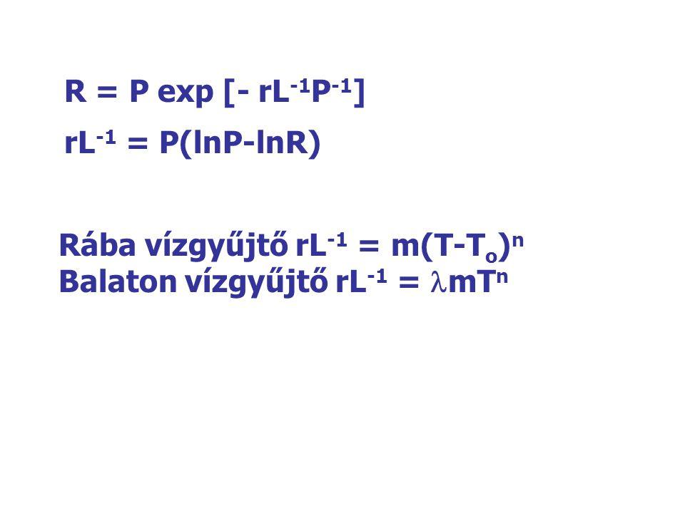R = P exp [- rL-1P-1] rL-1 = P(lnP-lnR) Rába vízgyűjtő rL-1 = m(T-To)n.